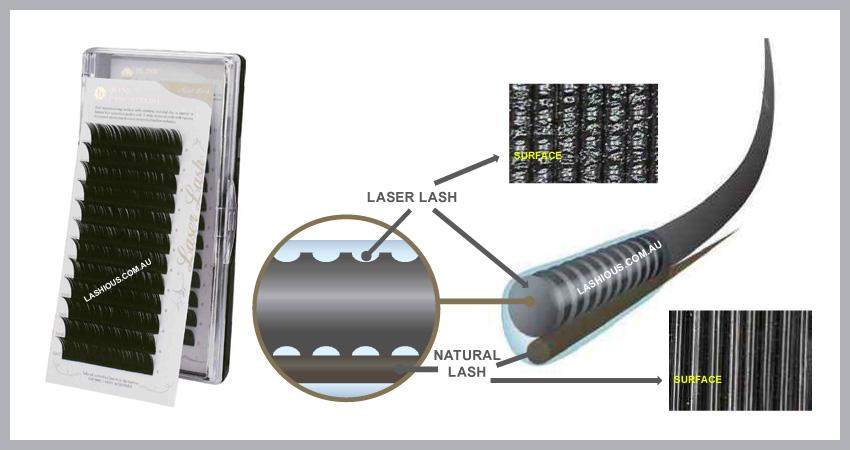 Laser Lash